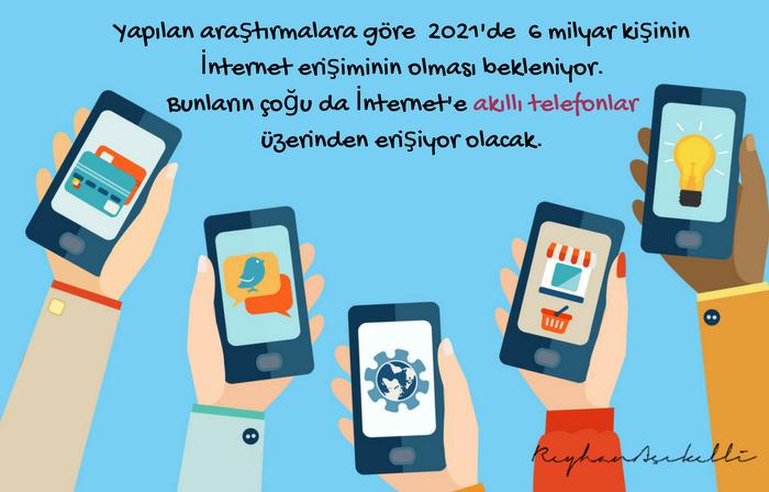 Web siteniz mobil uyumlu olmalı