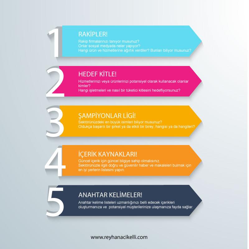 Sosyal medya yönetimi için 5 önemli liste infografik