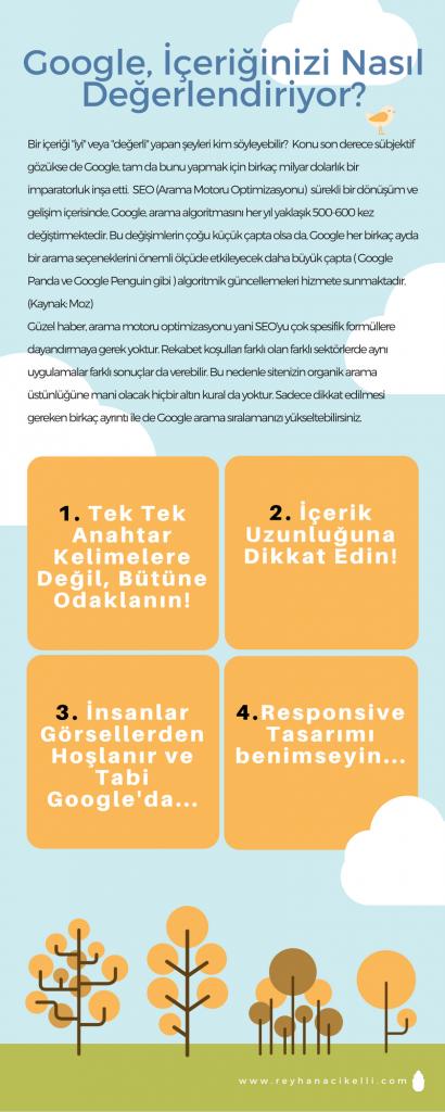 Google, İçeriğinizi Nasıl Değerlendiriyor?