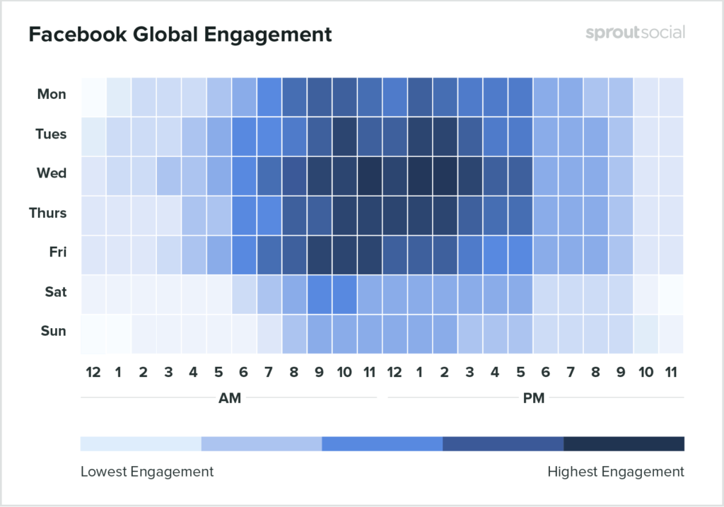 Facebook paylaşım saatleri