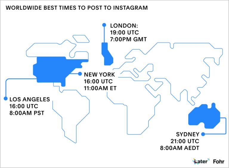 Global Instagram paylaşım saatleri