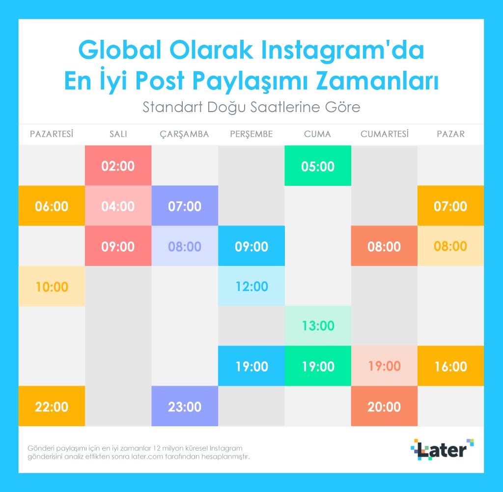 İnstagram paylaşım saatleri 2021